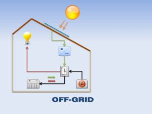 icon_off-grid_EN