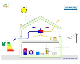SF_off-grid_scheme_01