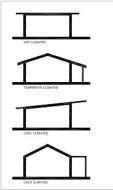 off-grid-building-wood-roof-tilts