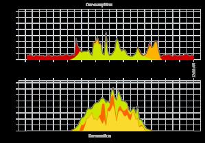 analisi-costo-sistemi-accumulo